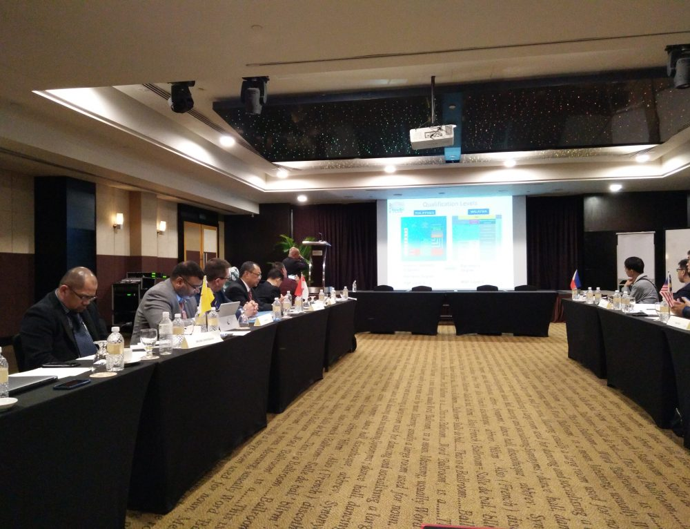 68th Council Meeting at Amara Hotel, Singapore